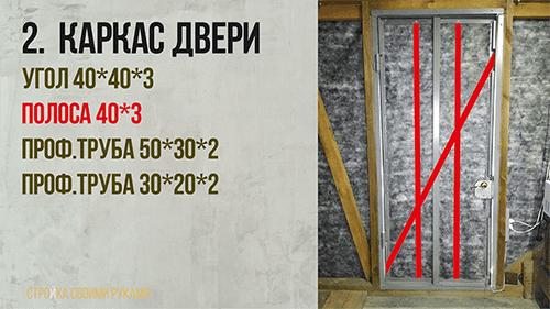 входная дверь с деревянным фасадом тарас кириченко