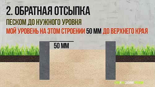 бетонный пол по грунту homeworktaras тарас кириченко