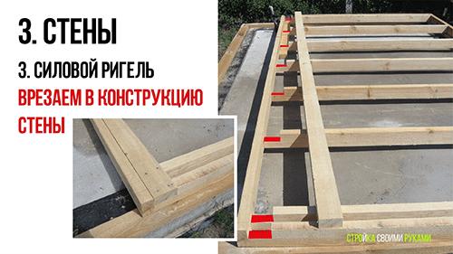 каркасная мастерская Тарас Кириченко homeworktaras